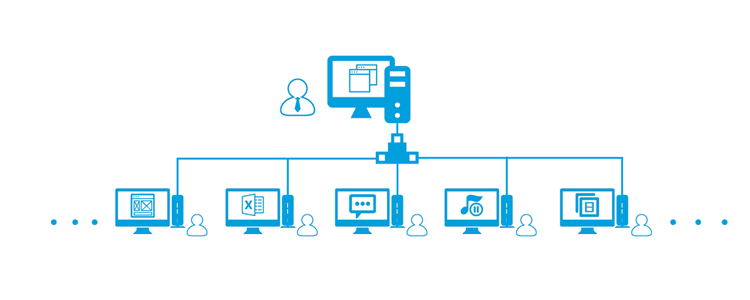 Terminal komputerowy vCloudPoint - schemat budowy pracowni informatycznej w szkole