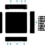 terminal komputerowy vCloudPoint V1 złącza
